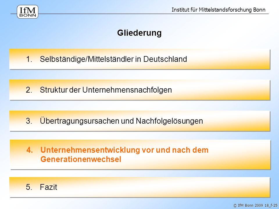 Institut für Mittelstandsforschung Bonn © IfM Bonn 2009 18_f-25 Gliederung 1.Selbständige/Mittelständler in Deutschland 2.Struktur der Unternehmensnac