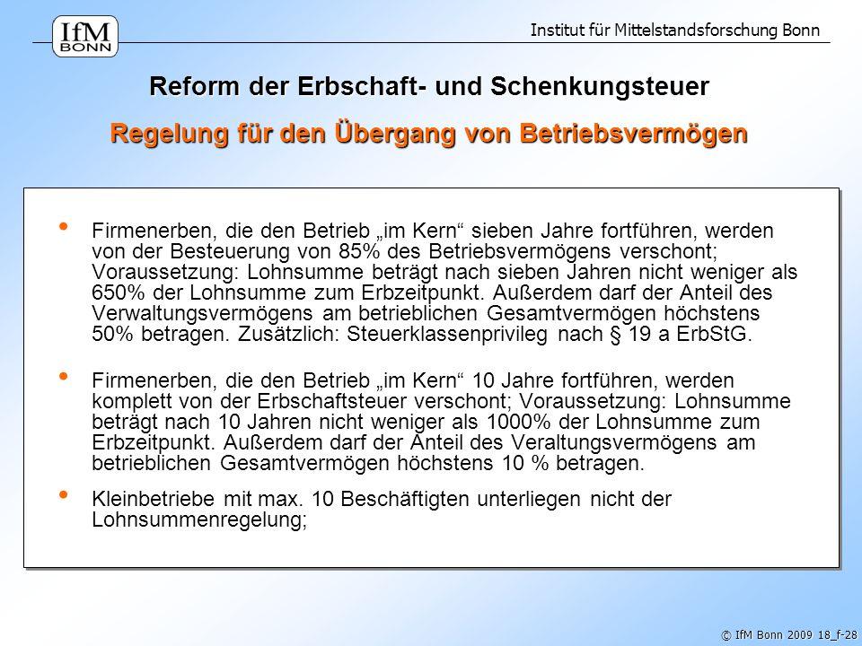 Institut für Mittelstandsforschung Bonn © IfM Bonn 2009 18_f-28 Firmenerben, die den Betrieb im Kern sieben Jahre fortführen, werden von der Besteueru