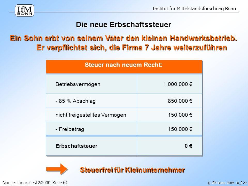 Institut für Mittelstandsforschung Bonn © IfM Bonn 2009 18_f-29 Die neue Erbschaftssteuer Ein Sohn erbt von seinem Vater den kleinen Handwerksbetrieb.