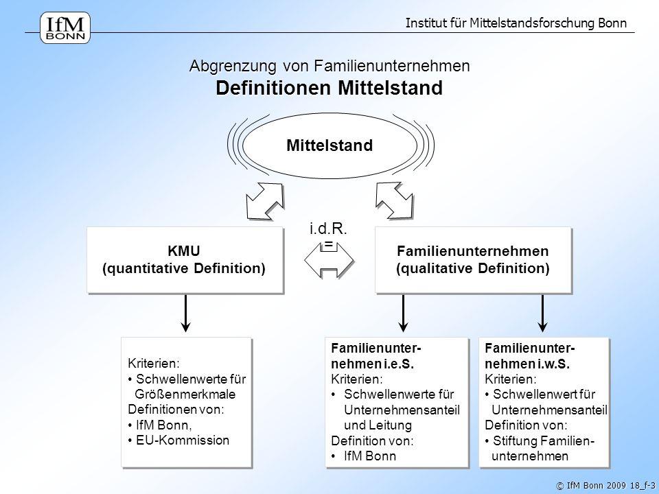 Institut für Mittelstandsforschung Bonn © IfM Bonn 2009 18_f-3 Abgrenzung von Familienunternehmen Definitionen Mittelstand Mittelstand KMU (quantitati