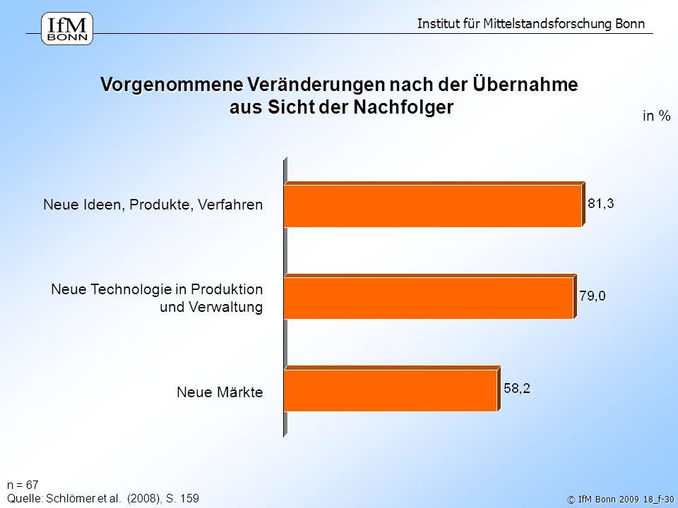 Institut für Mittelstandsforschung Bonn © IfM Bonn 2009 18_f-30 Vorgenommene Veränderungen nach der Übernahme aus Sicht der Nachfolger n = 67 Quelle: