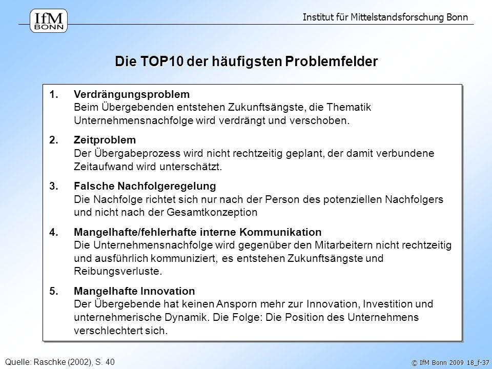 Institut für Mittelstandsforschung Bonn © IfM Bonn 2009 18_f-37 Die TOP10 der häufigsten Problemfelder Quelle: Raschke (2002), S. 40 1.Verdrängungspro