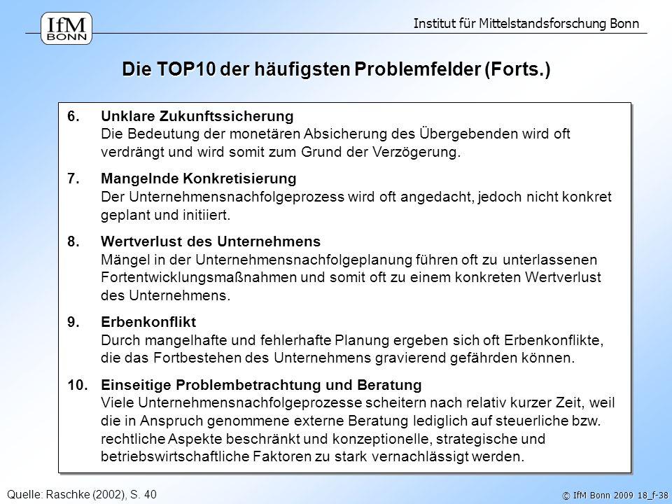 Institut für Mittelstandsforschung Bonn © IfM Bonn 2009 18_f-38 Die TOP10 der häufigsten Problemfelder (Forts.) Quelle: Raschke (2002), S. 40 6.Unklar