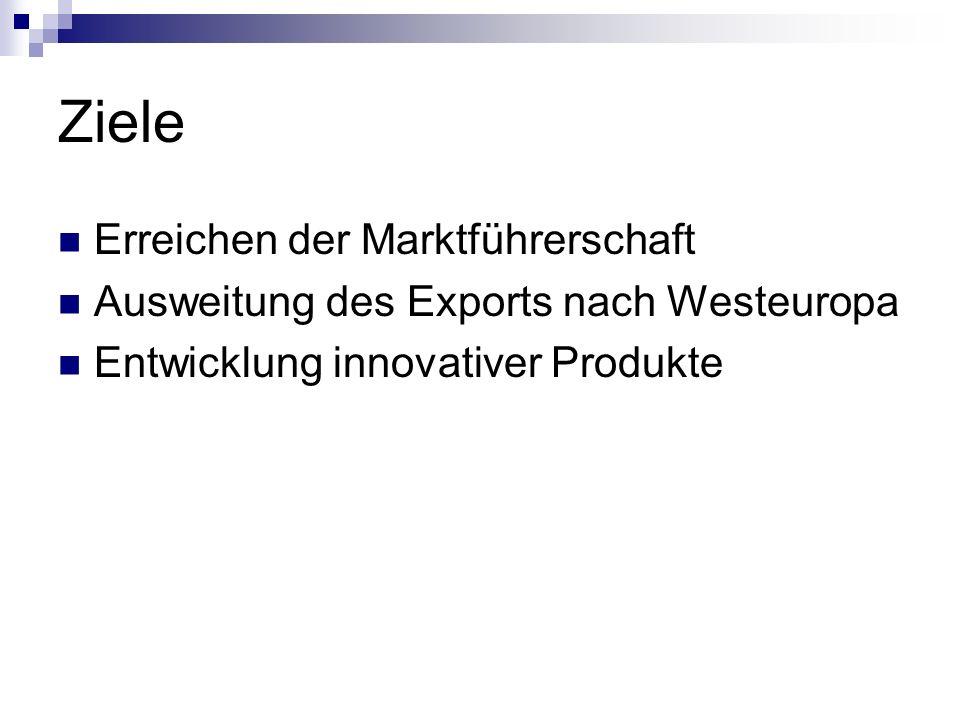 Ziele Erreichen der Marktführerschaft Ausweitung des Exports nach Westeuropa Entwicklung innovativer Produkte