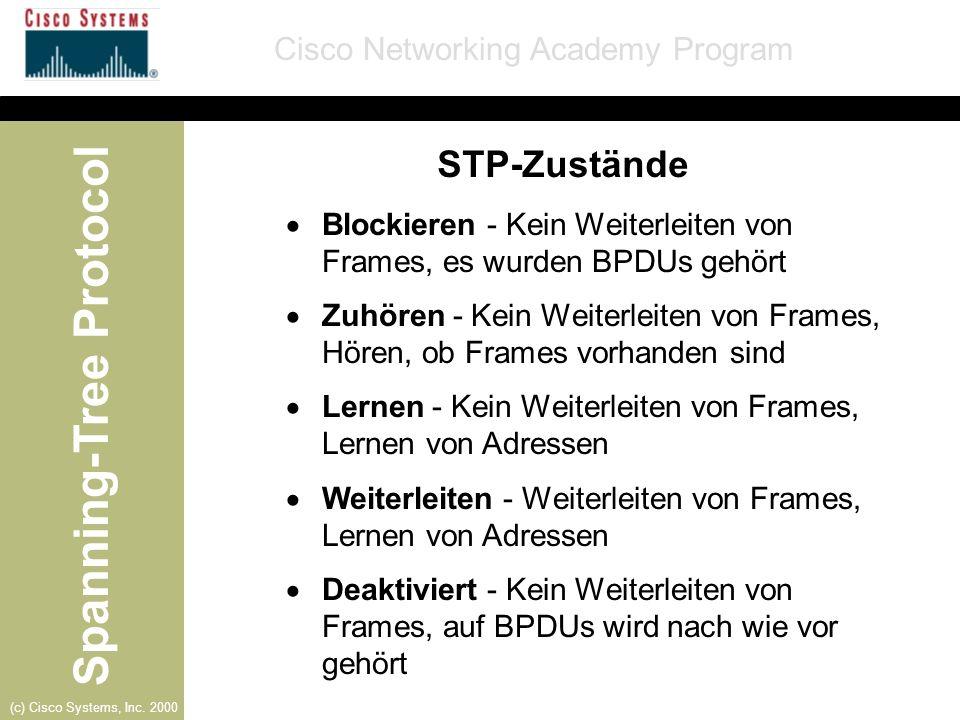 Spanning-Tree Protocol Cisco Networking Academy Program (c) Cisco Systems, Inc. 2000 Blockieren - Kein Weiterleiten von Frames, es wurden BPDUs gehört