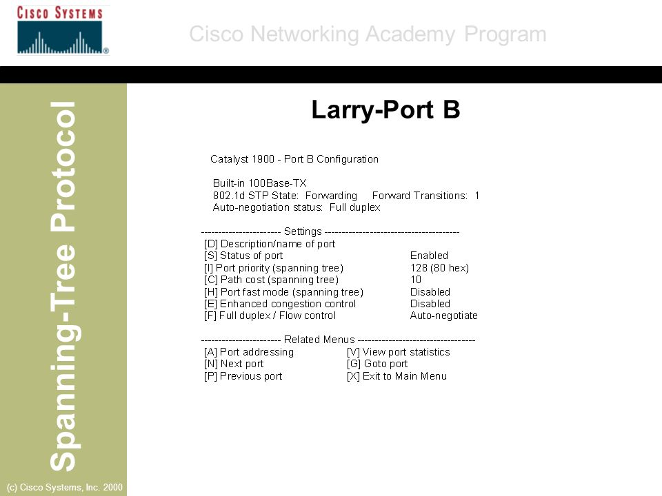Spanning-Tree Protocol Cisco Networking Academy Program (c) Cisco Systems, Inc. 2000 Larry-Port B