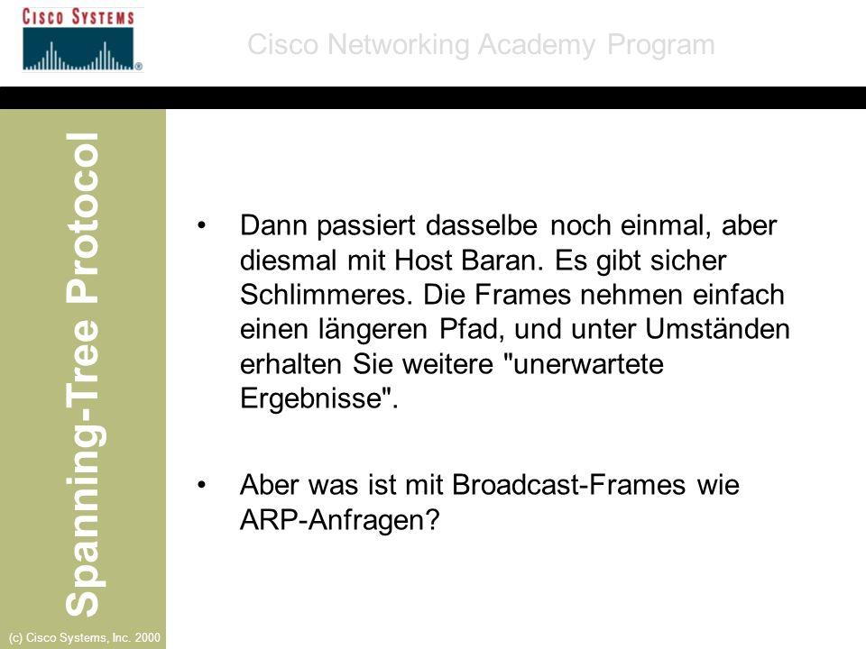 Spanning-Tree Protocol Cisco Networking Academy Program (c) Cisco Systems, Inc. 2000 Dann passiert dasselbe noch einmal, aber diesmal mit Host Baran.