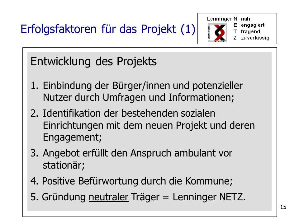15 Entwicklung des Projekts 1.Einbindung der Bürger/innen und potenzieller Nutzer durch Umfragen und Informationen; 2. Identifikation der bestehenden