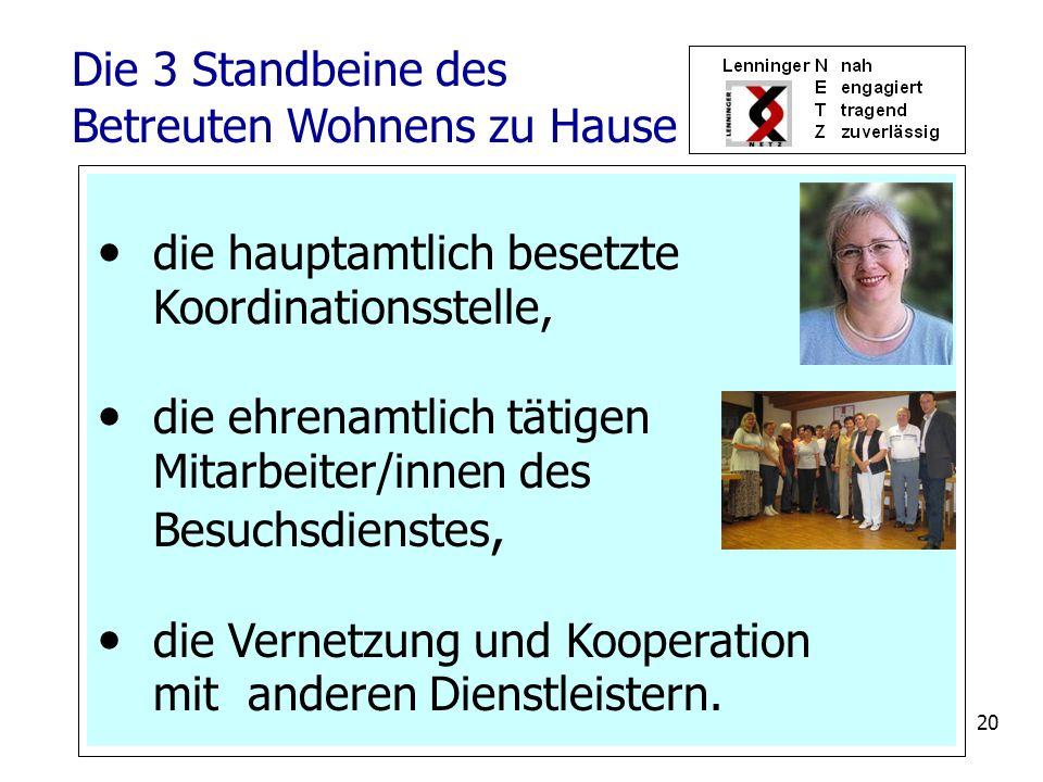 20 Die 3 Standbeine des Betreuten Wohnens zu Hause die hauptamtlich besetzte Koordinationsstelle, die ehrenamtlich tätigen Mitarbeiter/innen des Besuc