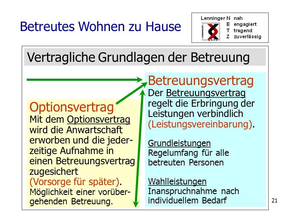 21 Betreutes Wohnen zu Hause Vertragliche Grundlagen der Betreuung Betreuungsvertrag Der Betreuungsvertrag regelt die Erbringung der Leistungen verbin
