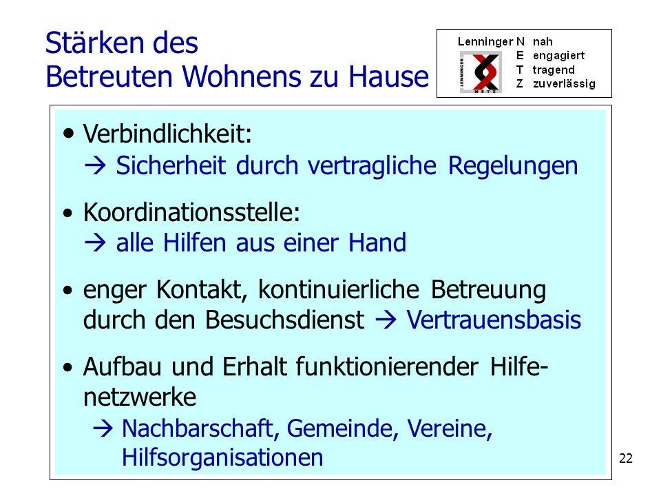 22 Verbindlichkeit: Sicherheit durch vertragliche Regelungen Koordinationsstelle: alle Hilfen aus einer Hand enger Kontakt, kontinuierliche Betreuung