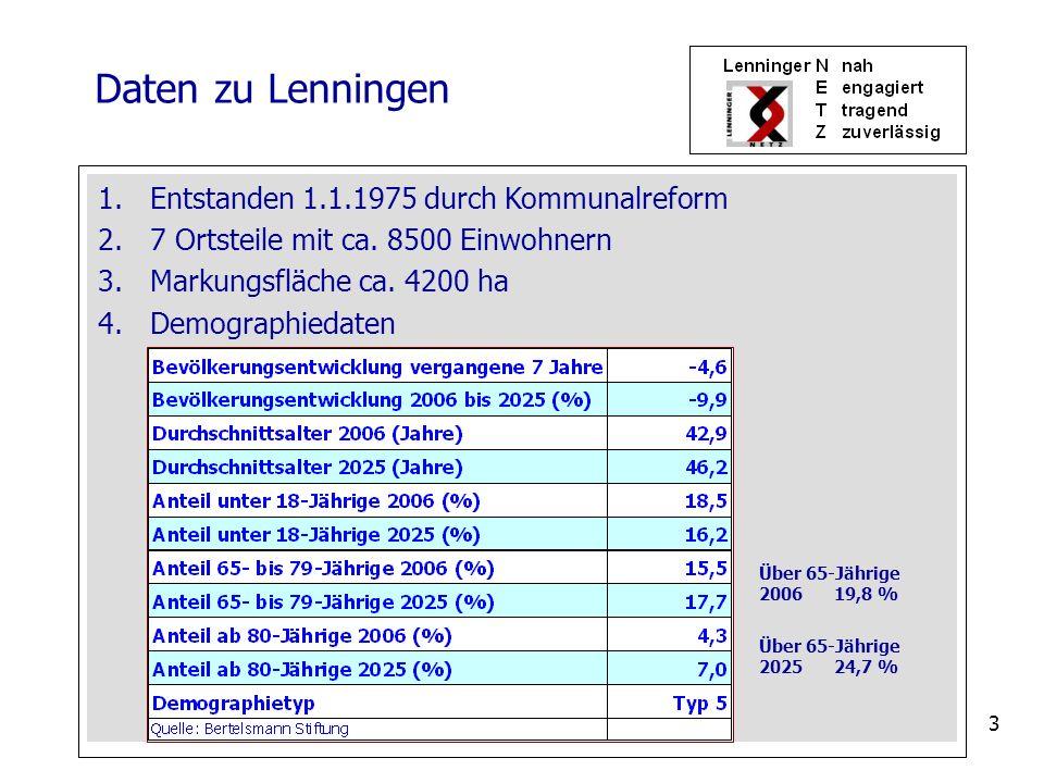 3 Daten zu Lenningen 1.Entstanden 1.1.1975 durch Kommunalreform 2.7 Ortsteile mit ca. 8500 Einwohnern 3.Markungsfläche ca. 4200 ha 4.Demographiedaten