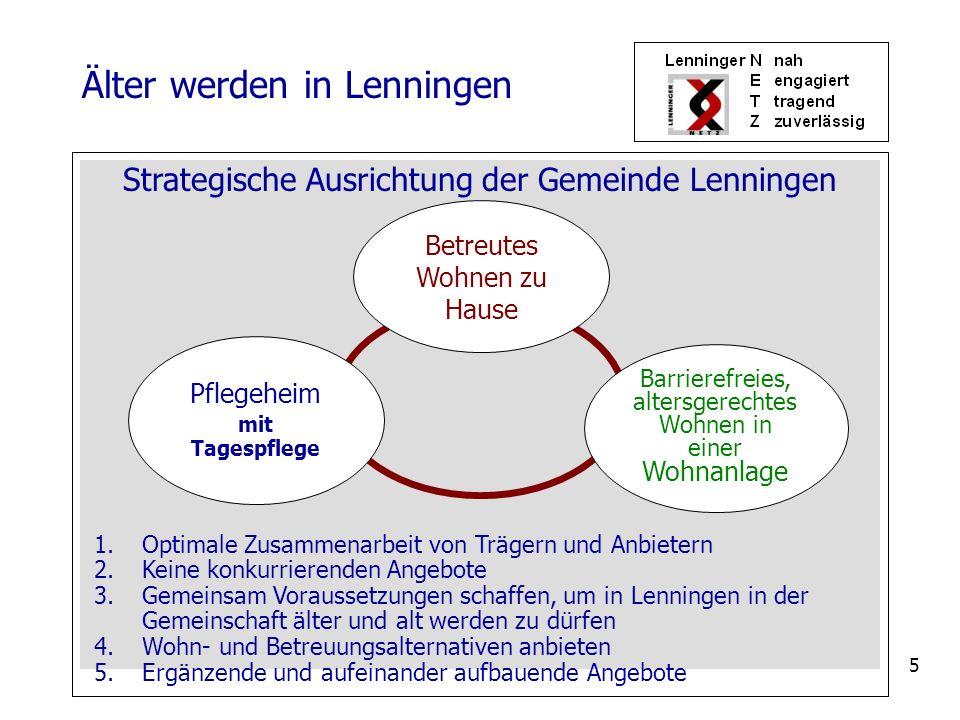 5 Strategische Ausrichtung der Gemeinde Lenningen Älter werden in Lenningen Pflegeheim mit Tagespflege Barrierefreies, altersgerechtes Wohnen in einer