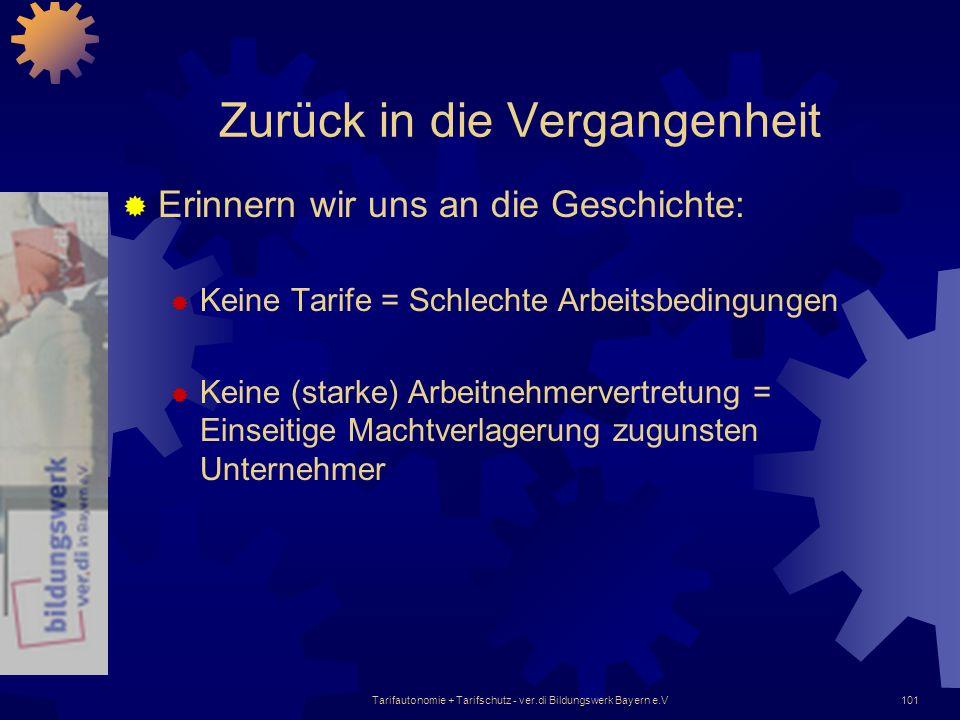 Tarifautonomie + Tarifschutz - ver.di Bildungswerk Bayern e.V101 Zurück in die Vergangenheit Erinnern wir uns an die Geschichte: Keine Tarife = Schlec