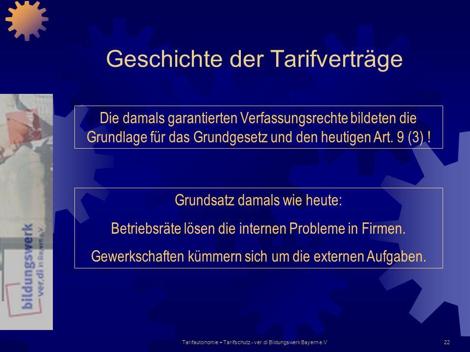Tarifautonomie + Tarifschutz - ver.di Bildungswerk Bayern e.V22 Geschichte der Tarifverträge Die damals garantierten Verfassungsrechte bildeten die Gr