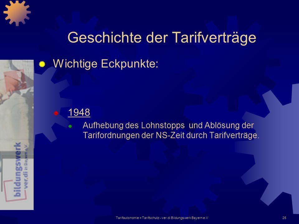 Tarifautonomie + Tarifschutz - ver.di Bildungswerk Bayern e.V25 Geschichte der Tarifverträge Wichtige Eckpunkte: 1948 Aufhebung des Lohnstopps und Abl