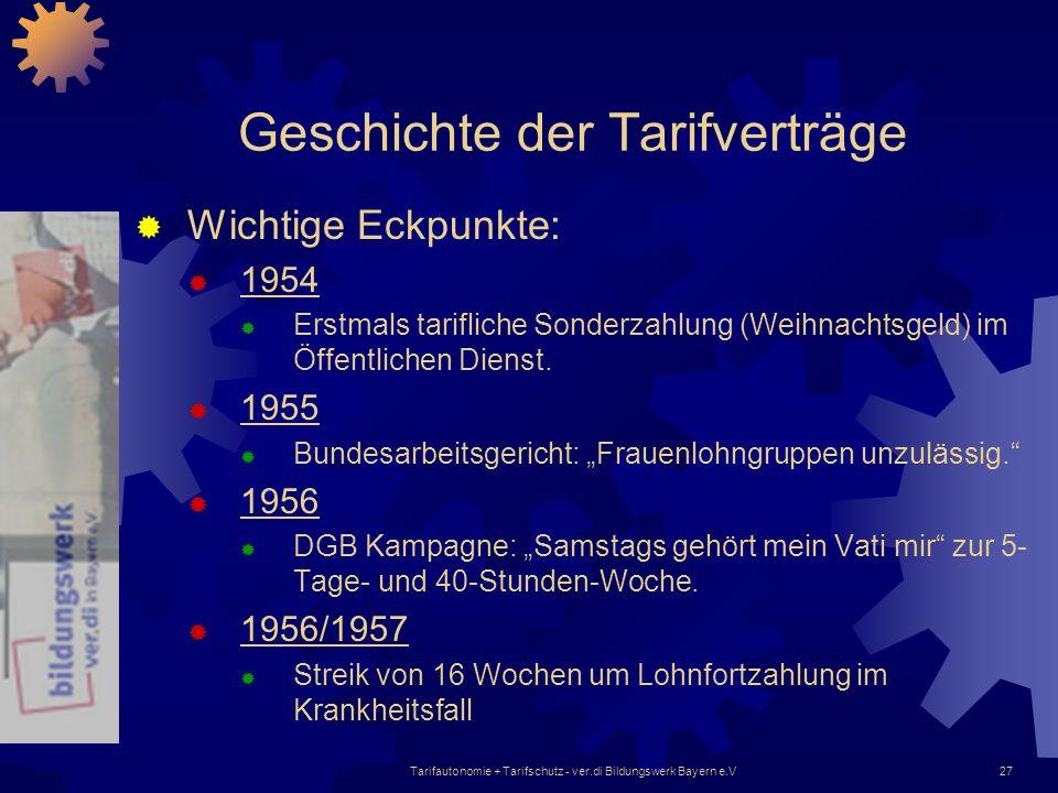 Tarifautonomie + Tarifschutz - ver.di Bildungswerk Bayern e.V27 Geschichte der Tarifverträge Wichtige Eckpunkte: 1954 Erstmals tarifliche Sonderzahlun