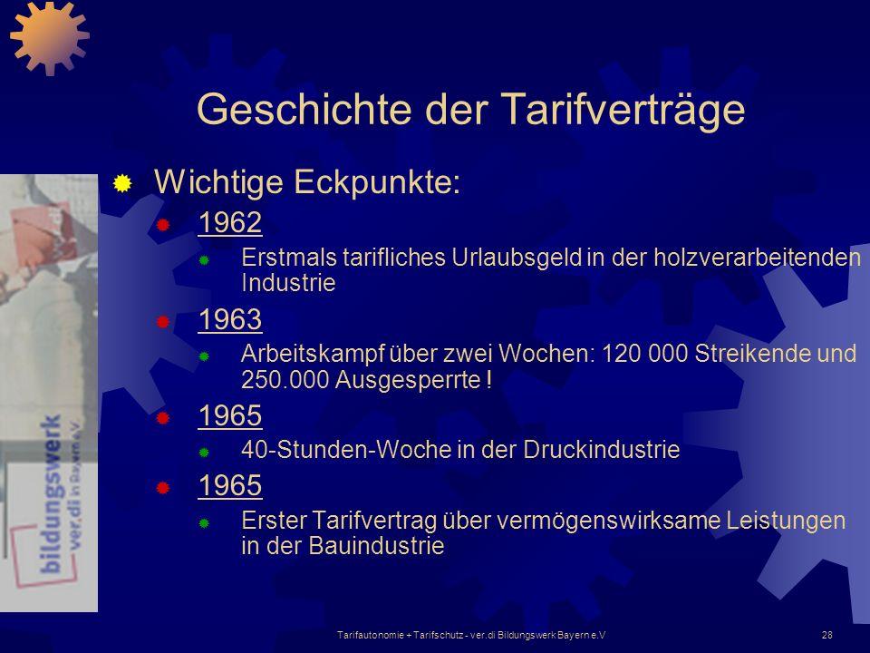 Tarifautonomie + Tarifschutz - ver.di Bildungswerk Bayern e.V28 Geschichte der Tarifverträge Wichtige Eckpunkte: 1962 Erstmals tarifliches Urlaubsgeld