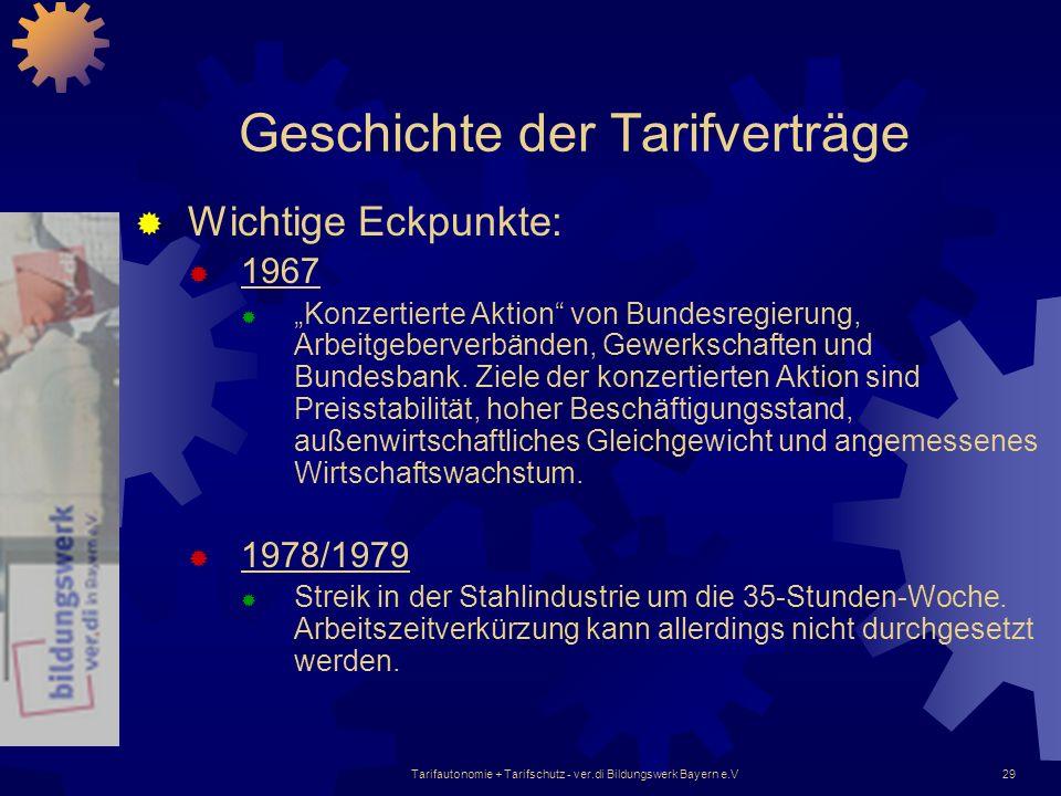 Tarifautonomie + Tarifschutz - ver.di Bildungswerk Bayern e.V29 Geschichte der Tarifverträge Wichtige Eckpunkte: 1967 Konzertierte Aktion von Bundesre