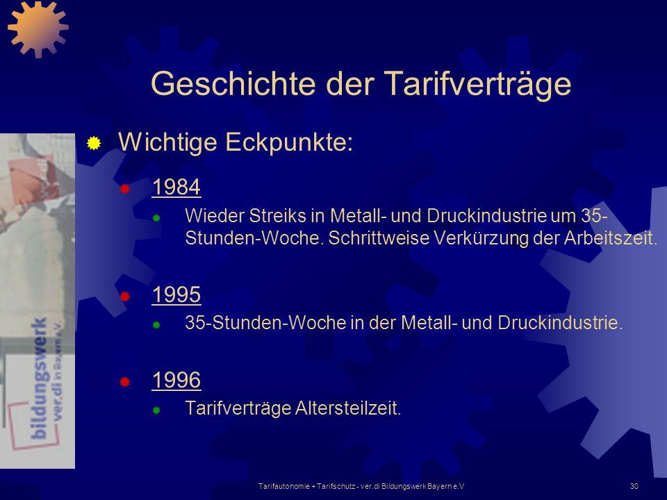 Tarifautonomie + Tarifschutz - ver.di Bildungswerk Bayern e.V30 Geschichte der Tarifverträge Wichtige Eckpunkte: 1984 Wieder Streiks in Metall- und Dr