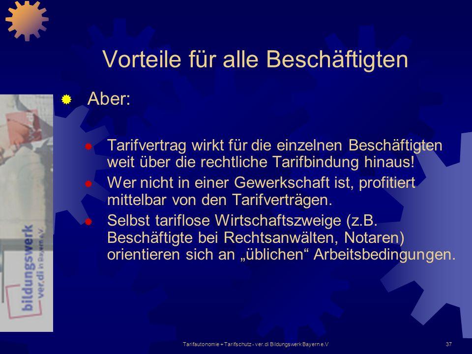 Tarifautonomie + Tarifschutz - ver.di Bildungswerk Bayern e.V37 Vorteile für alle Beschäftigten Aber: Tarifvertrag wirkt für die einzelnen Beschäftigt