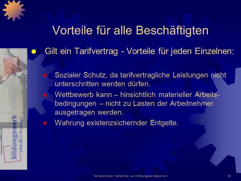 Tarifautonomie + Tarifschutz - ver.di Bildungswerk Bayern e.V39 Vorteile für alle Beschäftigten Gilt ein Tarifvertrag - Vorteile für jeden Einzelnen: