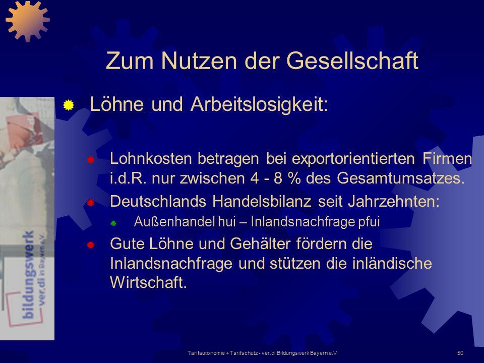 Tarifautonomie + Tarifschutz - ver.di Bildungswerk Bayern e.V50 Zum Nutzen der Gesellschaft Löhne und Arbeitslosigkeit: Lohnkosten betragen bei export