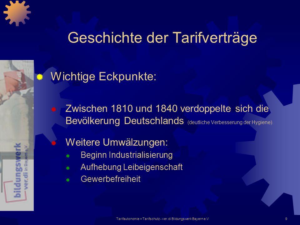 Tarifautonomie + Tarifschutz - ver.di Bildungswerk Bayern e.V9 Geschichte der Tarifverträge Wichtige Eckpunkte: Zwischen 1810 und 1840 verdoppelte sic