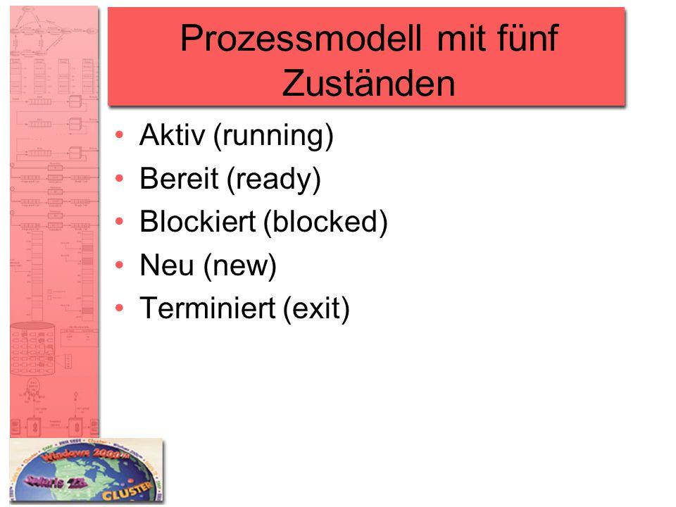 Prozessmodell mit fünf Zuständen Aktiv (running) Bereit (ready) Blockiert (blocked) Neu (new) Terminiert (exit)