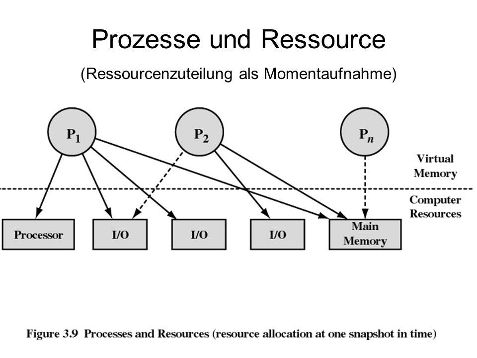 Prozesse und Ressource (Ressourcenzuteilung als Momentaufnahme)