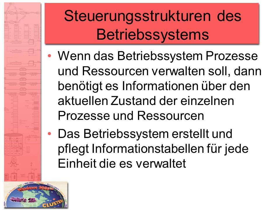 Steuerungsstrukturen des Betriebssystems Wenn das Betriebssystem Prozesse und Ressourcen verwalten soll, dann benötigt es Informationen über den aktue