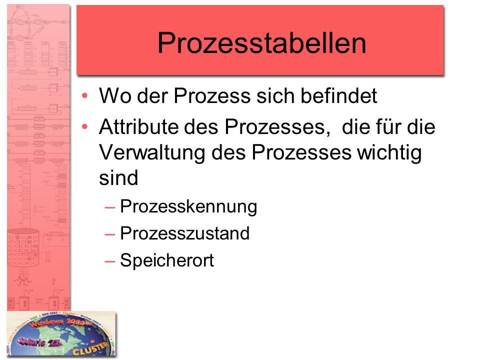 Prozesstabellen Wo der Prozess sich befindet Attribute des Prozesses, die für die Verwaltung des Prozesses wichtig sind –Prozesskennung –Prozesszustan