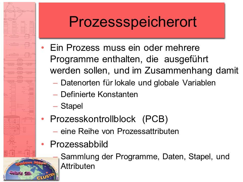 Prozessspeicherort Ein Prozess muss ein oder mehrere Programme enthalten, die ausgeführt werden sollen, und im Zusammenhang damit –Datenorten für loka