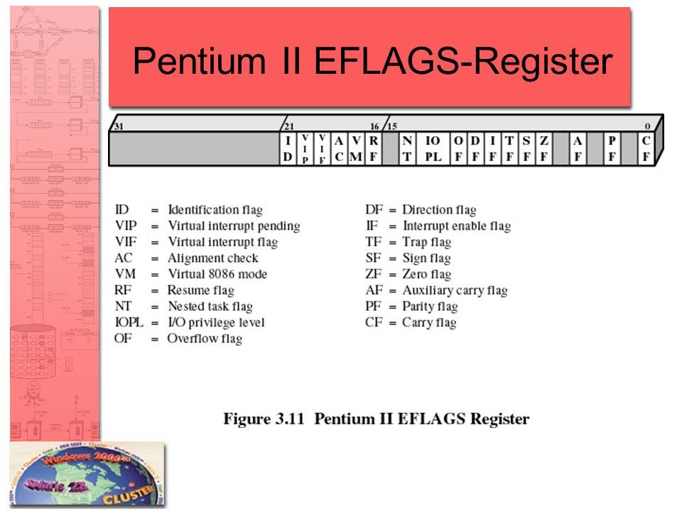 Pentium II EFLAGS-Register
