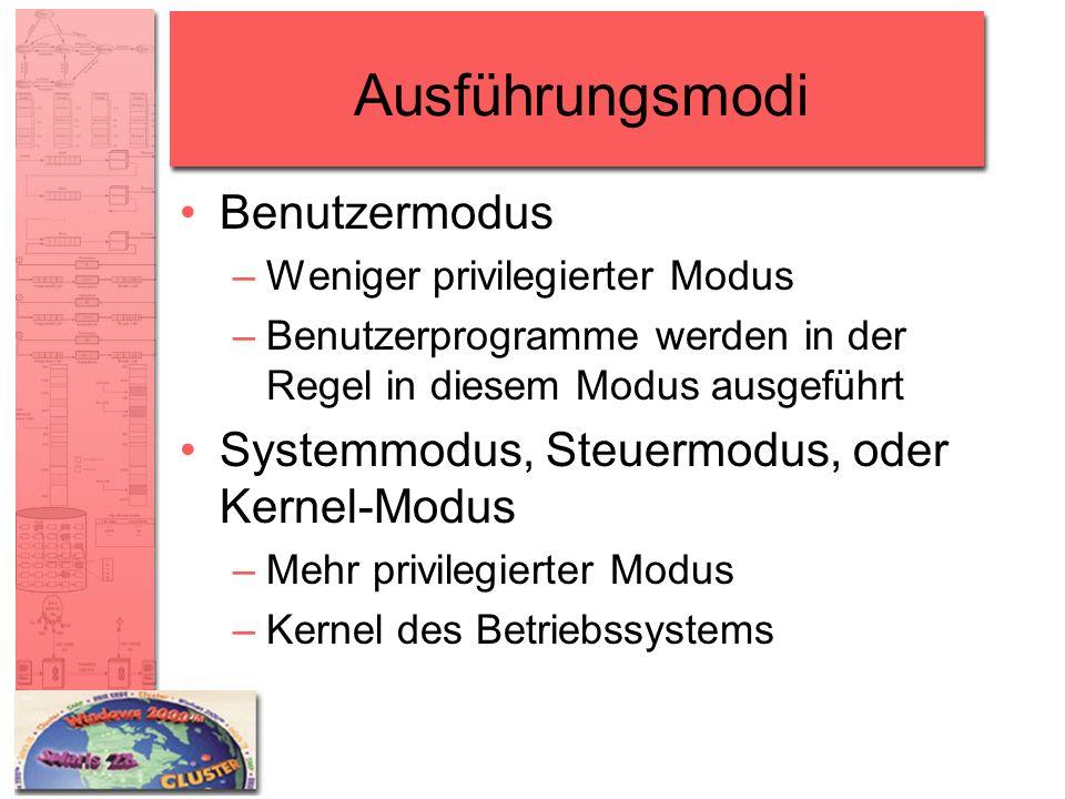Ausführungsmodi Benutzermodus –Weniger privilegierter Modus –Benutzerprogramme werden in der Regel in diesem Modus ausgeführt Systemmodus, Steuermodus