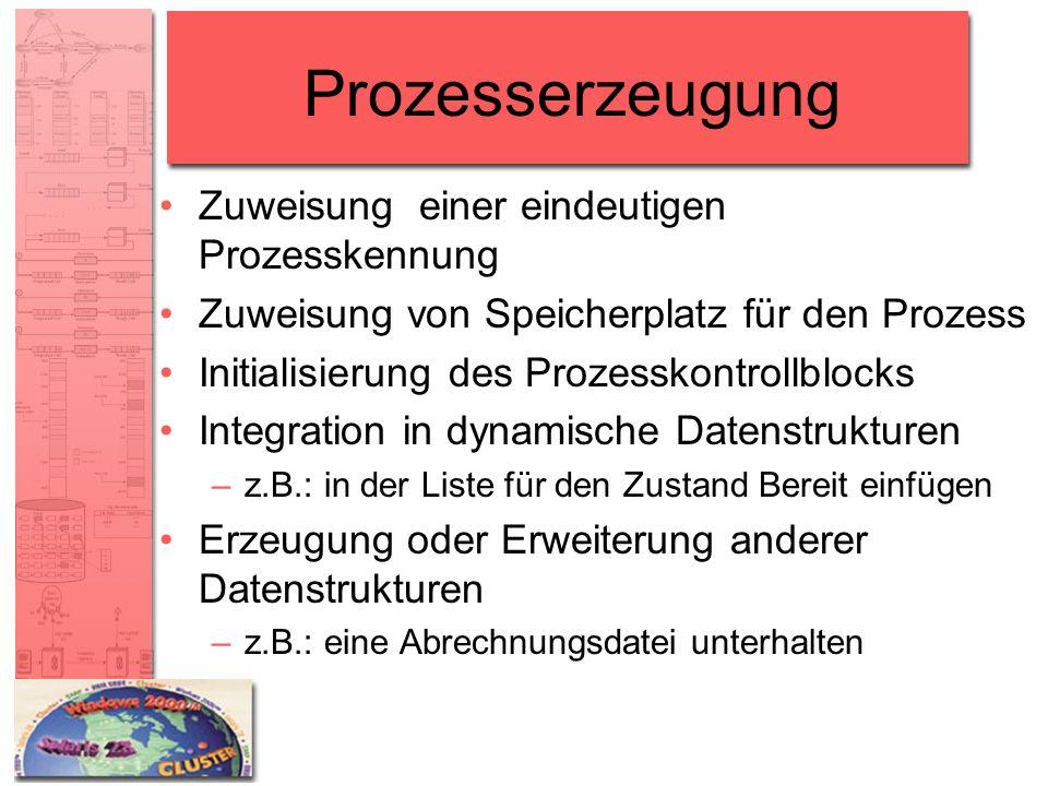 Prozesserzeugung Zuweisung einer eindeutigen Prozesskennung Zuweisung von Speicherplatz für den Prozess Initialisierung des Prozesskontrollblocks Inte
