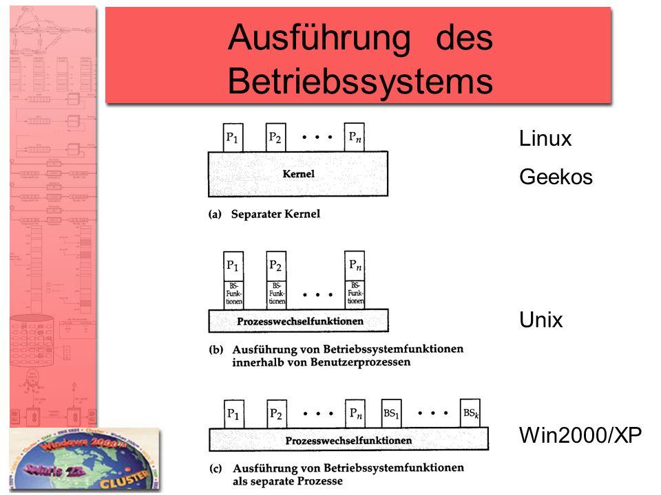 Ausführung des Betriebssystems Linux Win2000/XP Unix Geekos