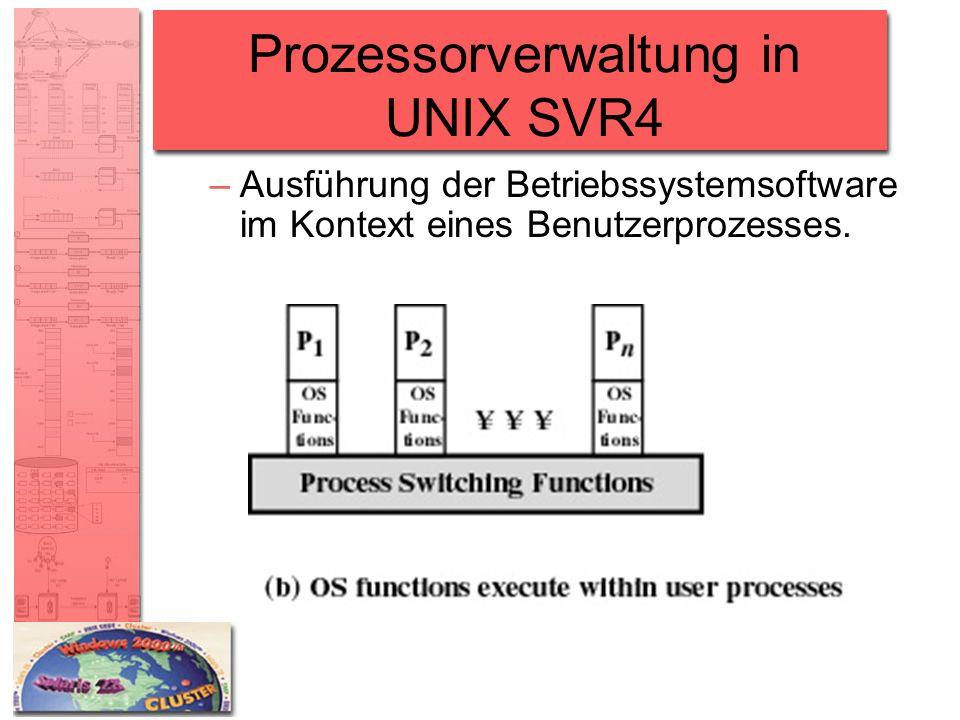 Prozessorverwaltung in UNIX SVR4 –Ausführung der Betriebssystemsoftware im Kontext eines Benutzerprozesses.