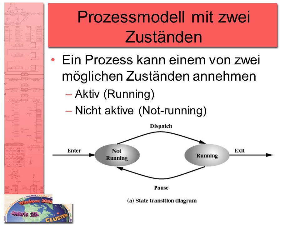 Prozessmodell mit zwei Zuständen Ein Prozess kann einem von zwei möglichen Zuständen annehmen –Aktiv (Running) –Nicht aktive (Not-running)