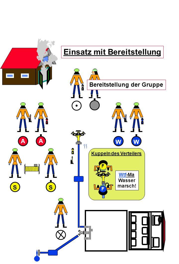 A Einsatz mit Bereitstellung W S S W A Bereitstellung der Gruppe F F Kuppeln des Verteilers Wtf-Ma Wasser marsch!