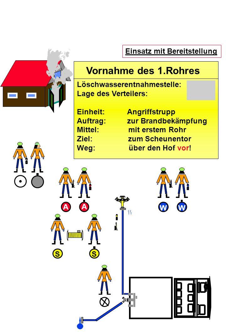 A W W S S W A Einsatz mit Bereitstellung Löschwasserentnahmestelle: Lage des Verteilers: Einheit: Angriffstrupp Auftrag: zur Brandbekämpfung Mittel: m