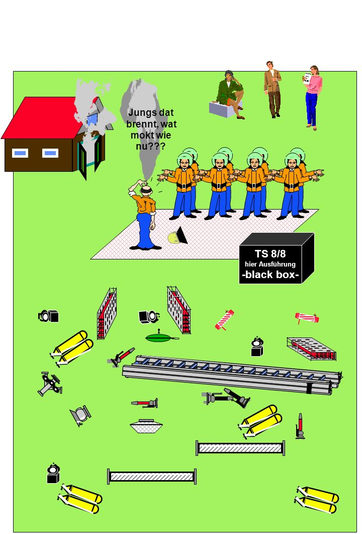 Einsatz mit Bereitstellung Befehl Wasserentnahme offenes Gewässer, Lage des Verteilers Hofmitte Zum Einsatz fertig, Melder zu mir! Bewegungsbild Maschinist WassertruppSchlauchtrupp M F F M Kommando vom Wtf Saugleitung zu Wasser