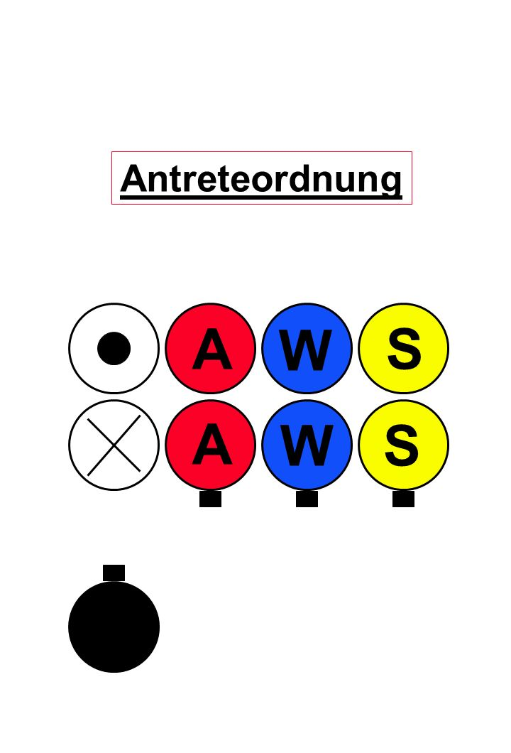 A A W W S S