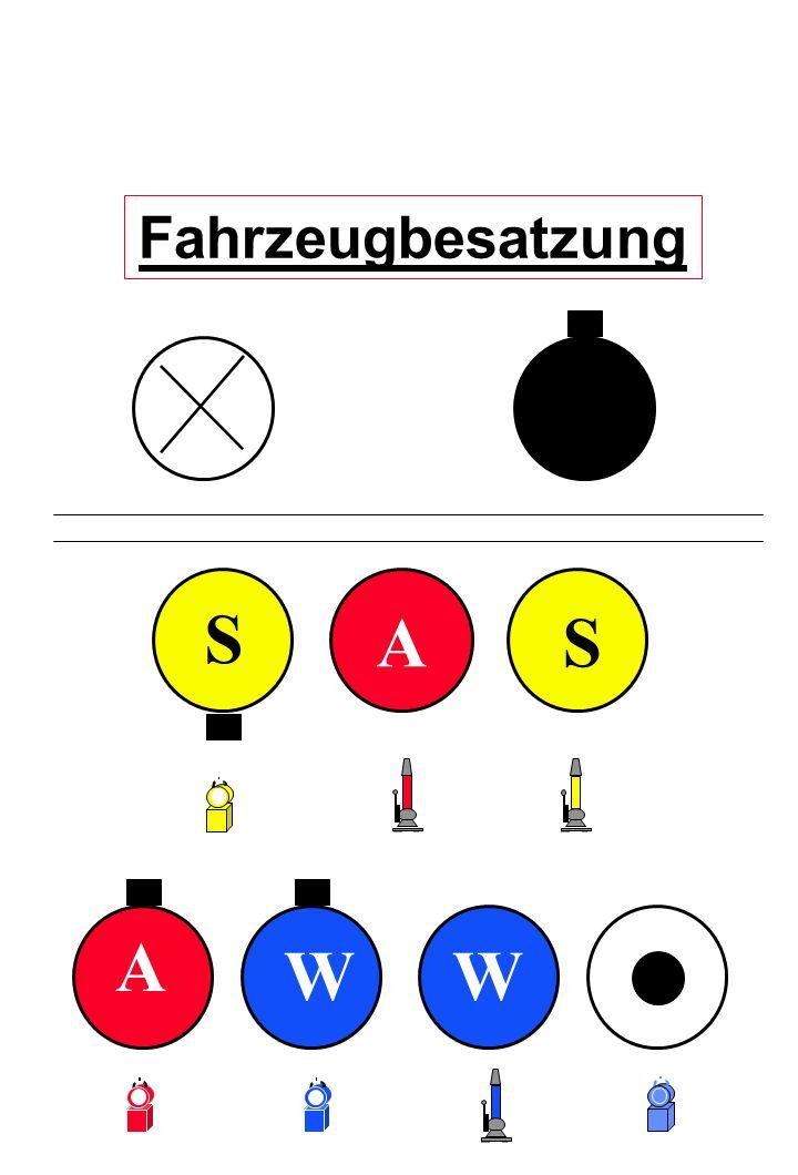 WW A A -Einsatz des 1.Rohres- Stellung der Gruppe nach Vornahme des 1.