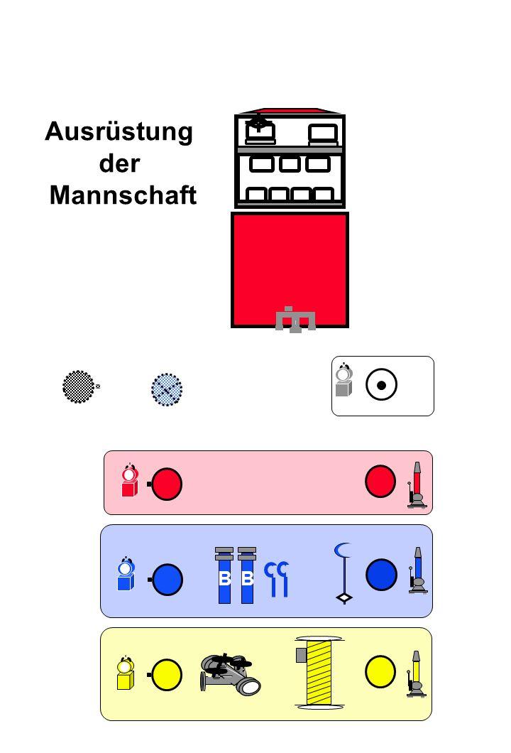 Löschwasserentnahmestelle: Überflurhydrant Lage des Verteilers: Hofmitte Einheit: Auftrag: Mittel: Ziel: Weg: Zum Einsatz fertig Melder (mit Verteiler) zu mir.