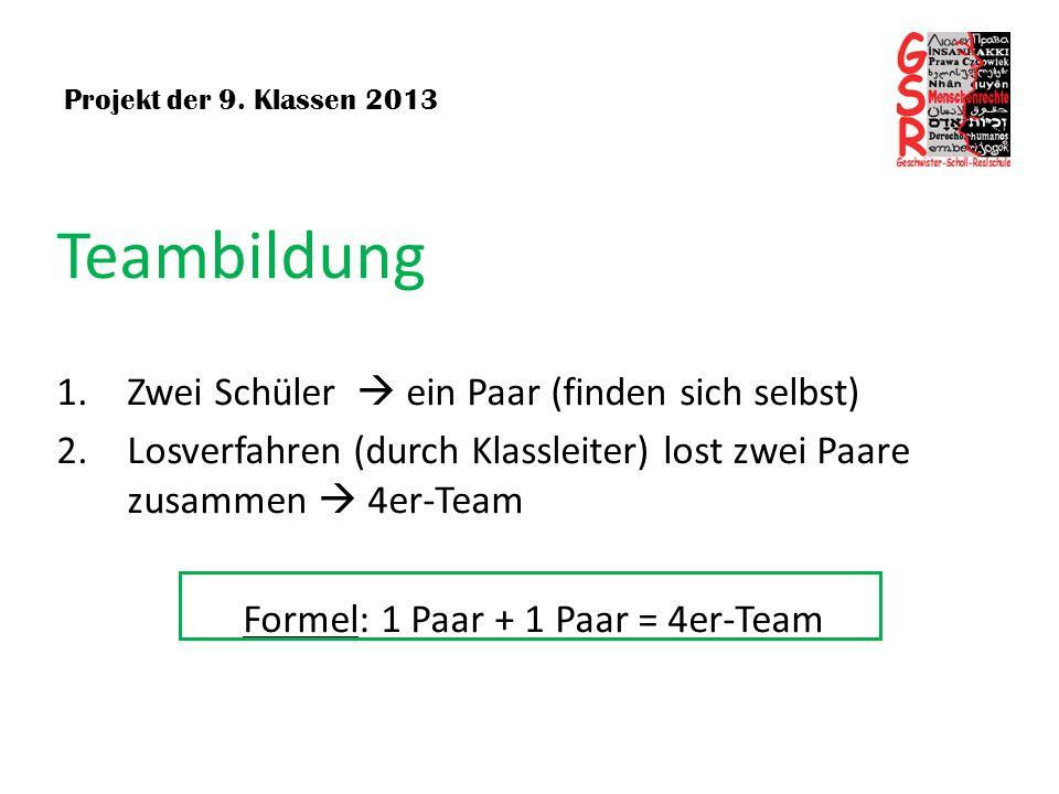 Projekt der 9. Klassen 2013 Teambildung 1.Zwei Schüler ein Paar (finden sich selbst) 2.Losverfahren (durch Klassleiter) lost zwei Paare zusammen 4er-T