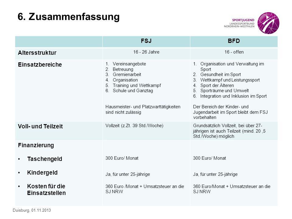 Duisburg, 01.11.2013 6. Zusammenfassung FSJBFD Altersstruktur 16 - 26 Jahre16 - offen Einsatzbereiche 1.Vereinsangebote 2.Betreuung 3.Gremienarbeit 4.
