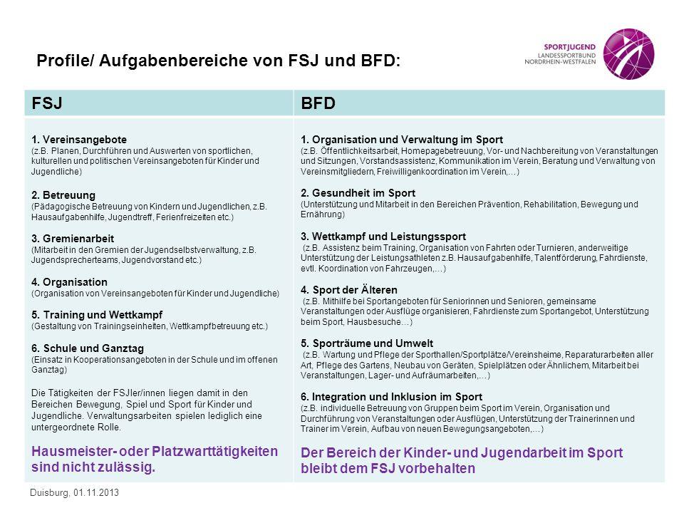 Duisburg, 01.11.2013 Profile/ Aufgabenbereiche von FSJ und BFD: FSJBFD 1. Vereinsangebote (z.B. Planen, Durchführen und Auswerten von sportlichen, kul