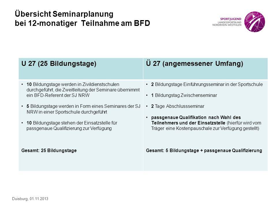 Duisburg, 01.11.2013 Übersicht Seminarplanung bei 12-monatiger Teilnahme am BFD U 27 (25 Bildungstage)Ü 27 (angemessener Umfang) 10 Bildungstage werde