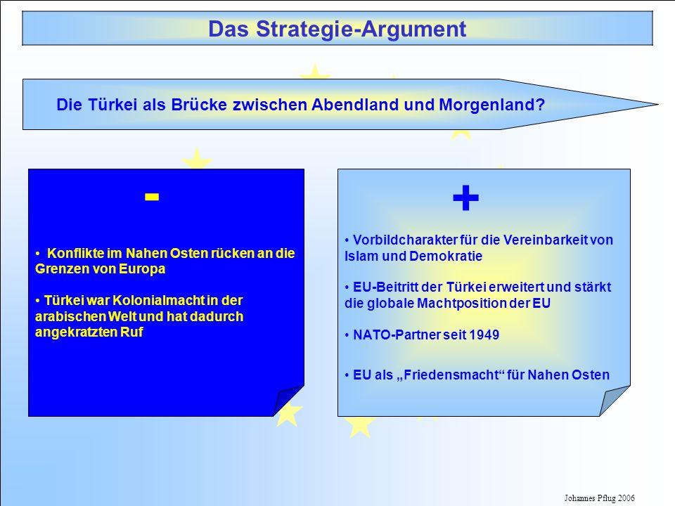 Johannes Pflug 2006 Das Strategie-Argument Die Türkei als Brücke zwischen Abendland und Morgenland? Konflikte im Nahen Osten rücken an die Grenzen von